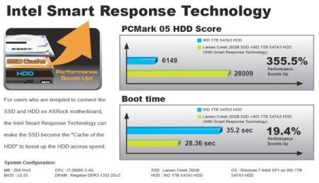 Discos SSD como caché de los HDD