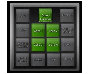 Chip Nvidia quad core para móviles