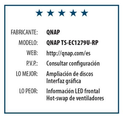 Datos del NAS QNAP