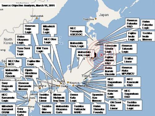 Japon: produccion semiconductores