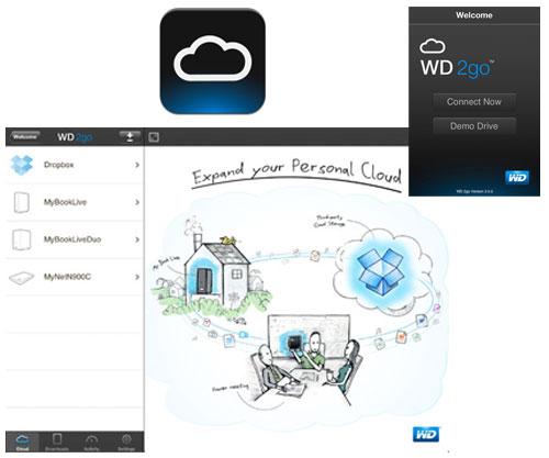 Combina la nube pública de Dropbox con la personal con WD 2go 2.0
